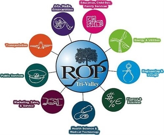 ROP Information Fair is on February 18 at Lunch