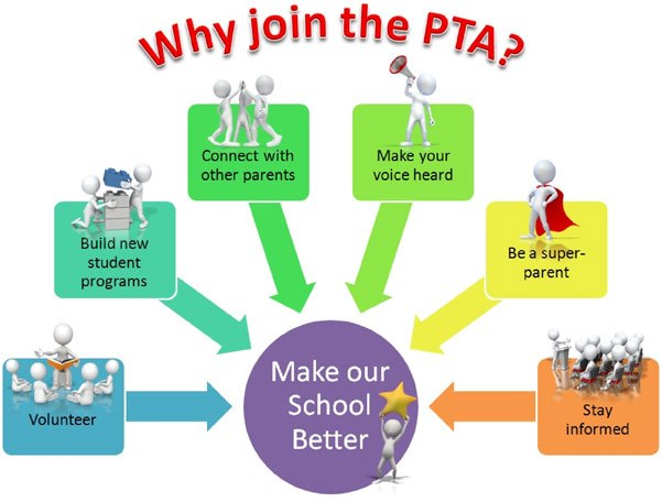 PTA Meeting - January