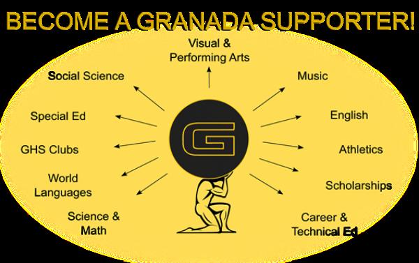 Granada High / Granada High School